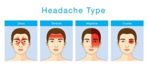 identify sinus migraines