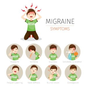 Symptoms of migraines in children