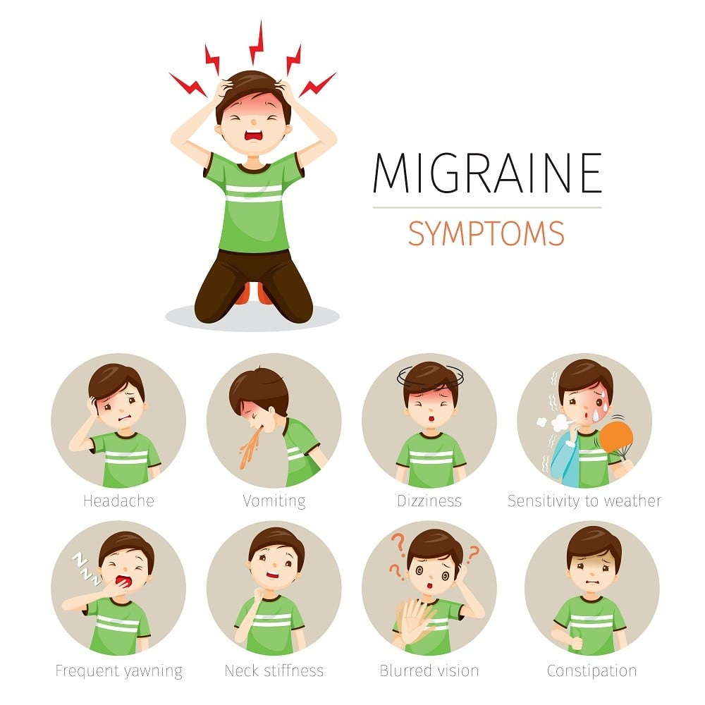 Common & Uncommon Migraine Symptoms